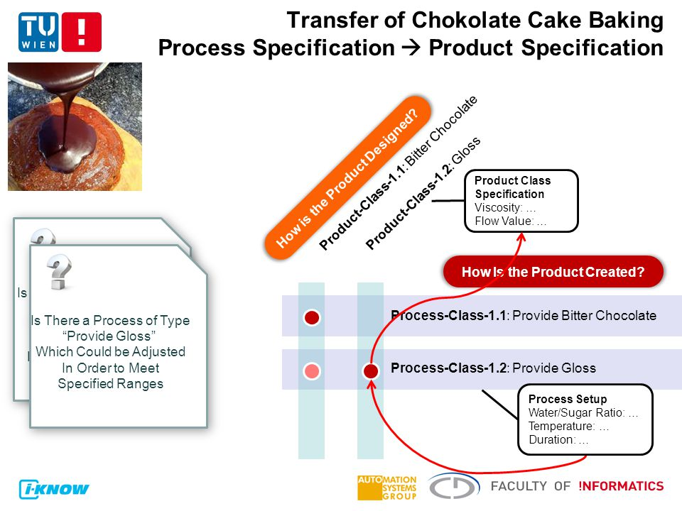 Transfer of Chokolate Cake Baking Process Specification  Product Specification Product-Class-1.1: Bitter Chocolate Product-Class-1.2: Gloss How Is the Product Created.