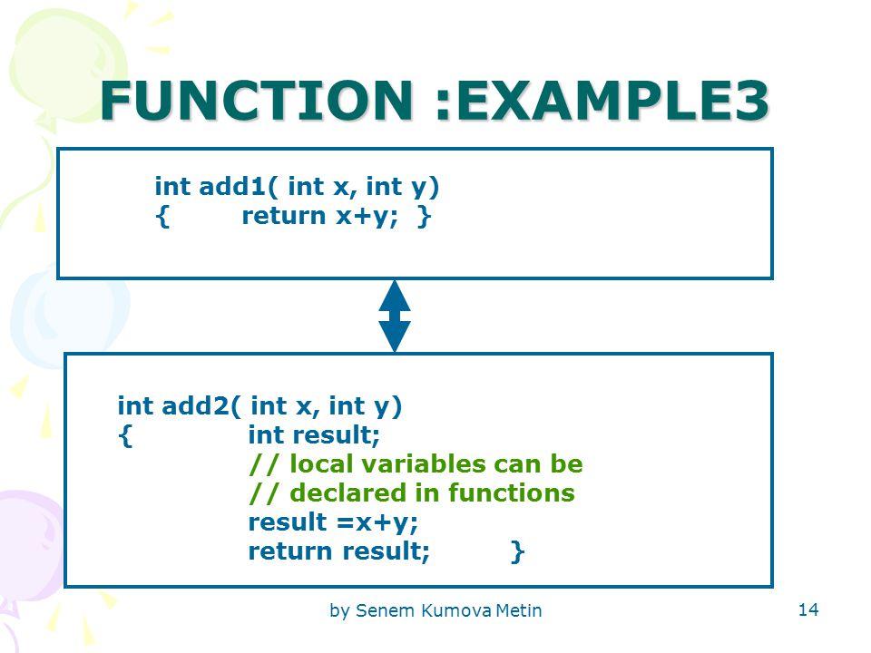 by Senem Kumova Metin 14 FUNCTION :EXAMPLE3 int add1( int x, int y) {return x+y;} int add2( int x, int y) {int result; // local variables can be // declared in functions result =x+y; return result;}