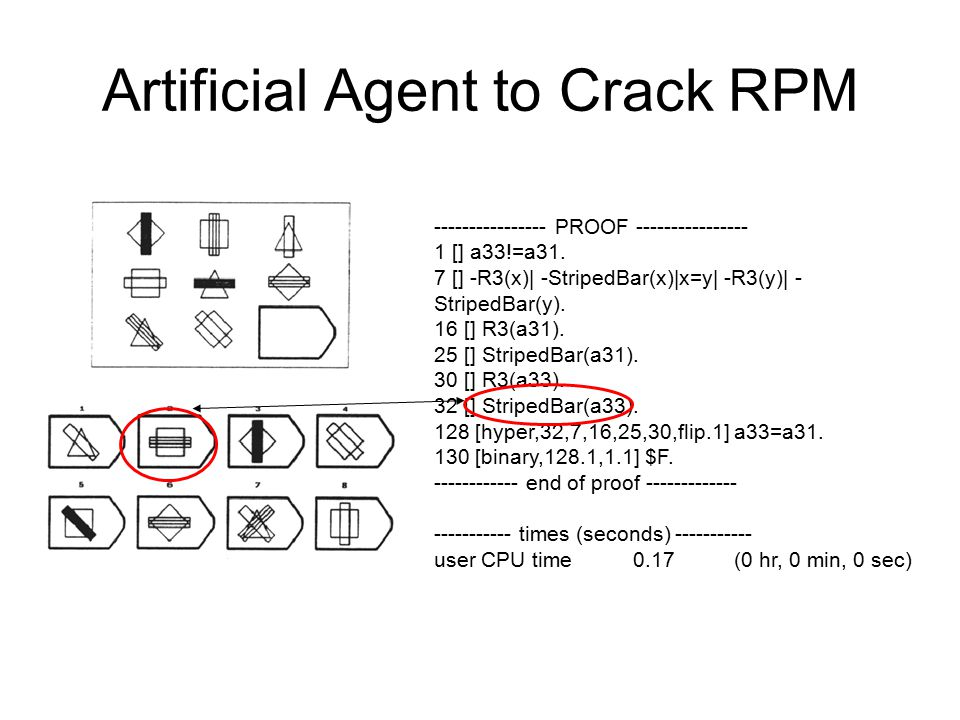 Artificial Agent to Crack RPM ---------------- PROOF ---------------- 1 [] a33!=a31.