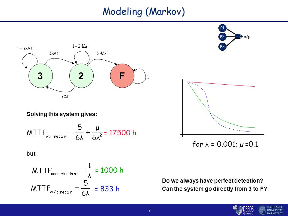7 Modeling (Markov) 2F3 Solving this system gives: P1 P2 P3 = o/p Do we always have perfect detection.