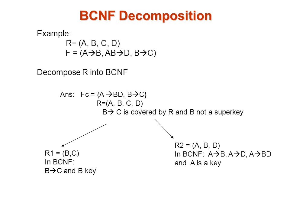 BCNF Decomposition Example: R= (A, B, C, D) F = (A  B, AB  D, B  C) Decompose R into BCNF Ans: Fc = {A  BD, B  C} R=(A, B, C, D) B  C is covered by R and B not a superkey R1 = (B,C) In BCNF: B  C and B key R2 = (A, B, D) In BCNF: A  B, A  D, A  BD and A is a key