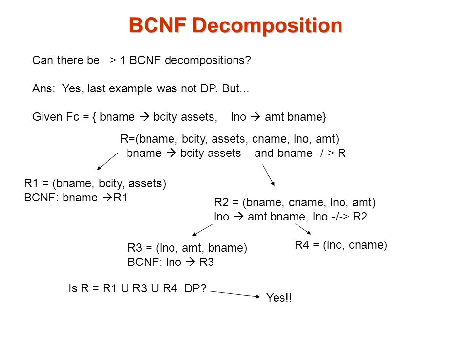 BCNF Decomposition Can there be > 1 BCNF decompositions.