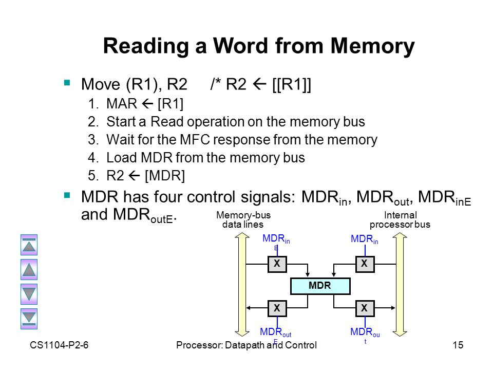 CS1104-P2-6Processor: Datapath and Control15 Reading a Word from Memory  Move (R1), R2/* R2  [[R1]] 1.MAR  [R1] 2.Start a Read operation on the memory bus 3.Wait for the MFC response from the memory 4.Load MDR from the memory bus 5.R2  [MDR]  MDR has four control signals: MDR in, MDR out, MDR inE and MDR outE.