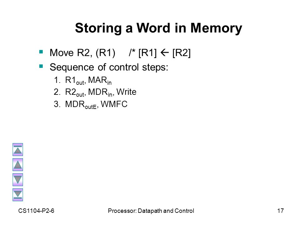 CS1104-P2-6Processor: Datapath and Control17 Storing a Word in Memory  Move R2, (R1)/* [R1]  [R2]  Sequence of control steps: 1.R1 out, MAR in 2.R2 out, MDR in, Write 3.MDR outE, WMFC