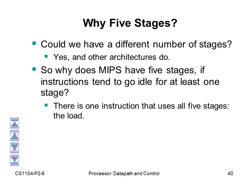 CS1104-P2-6Processor: Datapath and Control40 Why Five Stages.