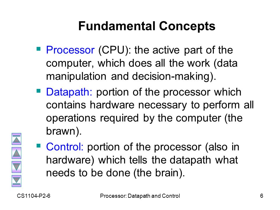 CS1104-P2-6Processor: Datapath and Control6 Fundamental Concepts  Processor (CPU): the active part of the computer, which does all the work (data manipulation and decision-making).