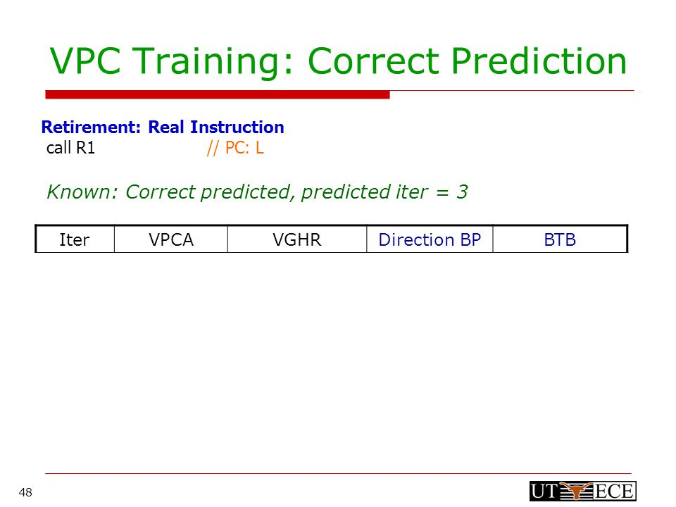 48 VPC Training: Correct Prediction call R1 // PC: L Retirement: Real Instruction Known: Correct predicted, predicted iter = 3 Update the BTB replacement counter IterVPCAVGHRDirection BPBTB 1LGHRNot-taken- 2VL2GHR<<1Not-taken- 3VL3GHR<<2Taken Update replacement