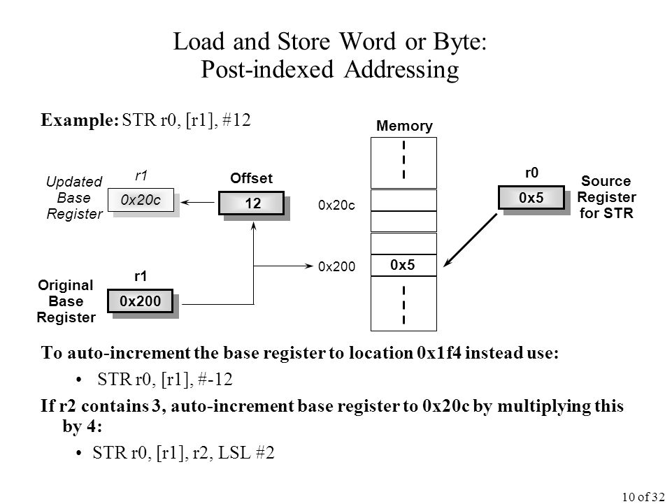 10 of 32 Load and Store Word or Byte: Post-indexed Addressing Example: STR r0, [r1], #12 To auto-increment the base register to location 0x1f4 instead use: STR r0, [r1], #-12 If r2 contains 3, auto-increment base register to 0x20c by multiplying this by 4: STR r0, [r1], r2, LSL #2 r1 0x200 Original Base Register Memory 0x5 0x200 r0 0x5 Source Register for STR Offset 12 0x20c r1 0x20c Updated Base Register