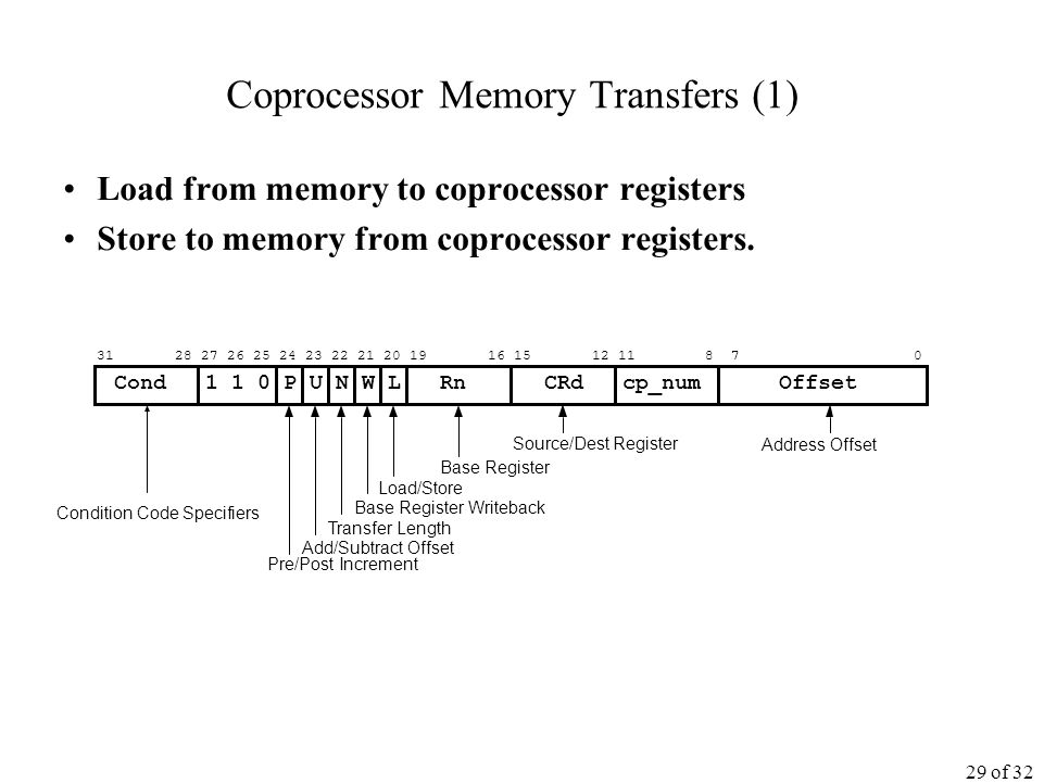 29 of 32 Coprocessor Memory Transfers (1) Load from memory to coprocessor registers Store to memory from coprocessor registers.
