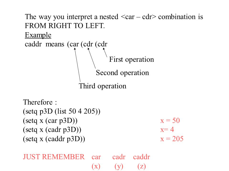 The way you interpret a nested combination is FROM RIGHT TO LEFT.