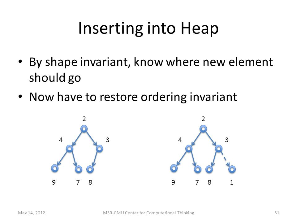 Inserting into Heap By shape invariant, know where new element should go Now have to restore ordering invariant May 14, MSR-CMU Center for Computational Thinking
