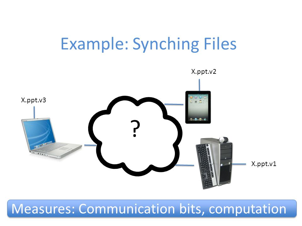 38 Example: Synching Files Measures: Communication bits, computation X.ppt.v3 X.ppt.v2 X.ppt.v1
