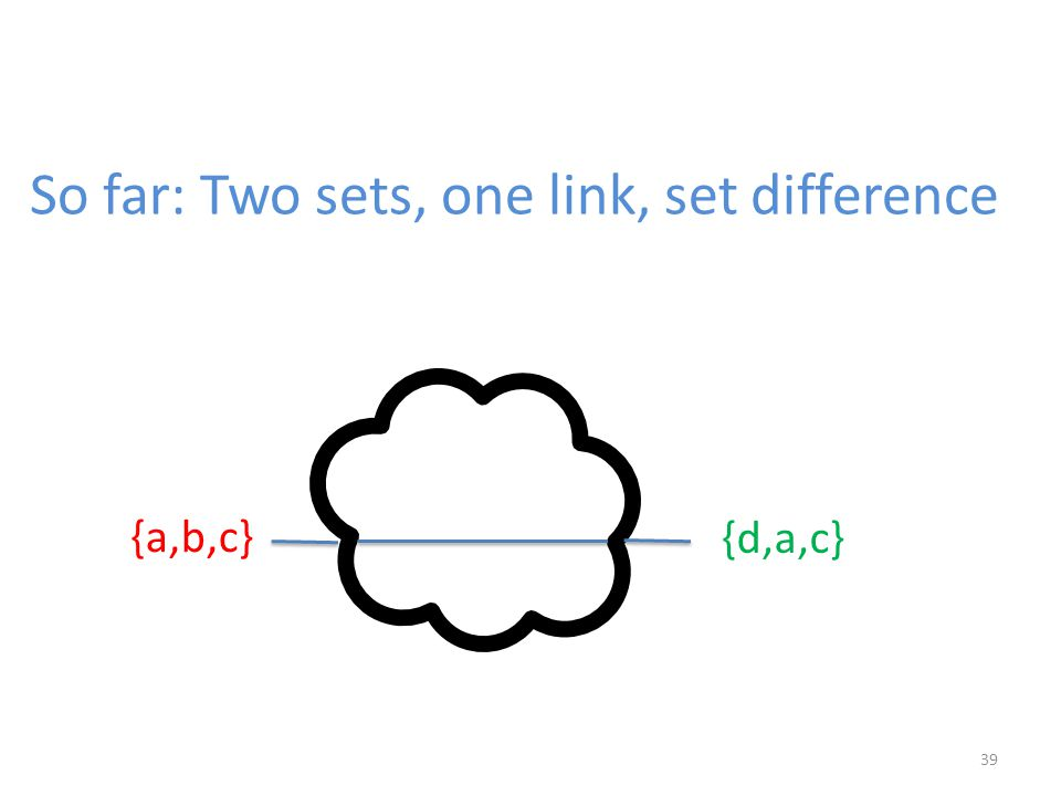 39 So far: Two sets, one link, set difference {a,b,c} {d,a,c}
