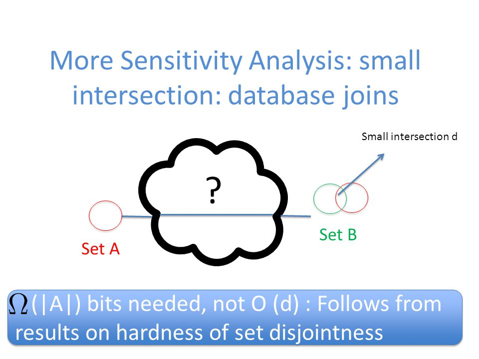 42 More Sensitivity Analysis: small intersection: database joins .