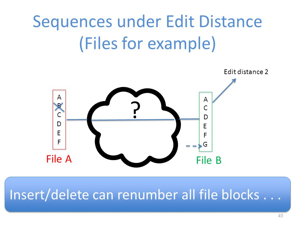 43 Sequences under Edit Distance (Files for example) .