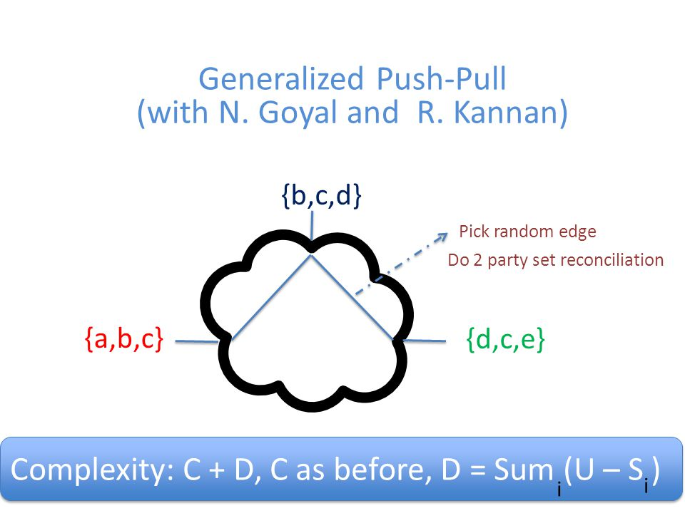 48 Generalized Push-Pull (with N. Goyal and R.
