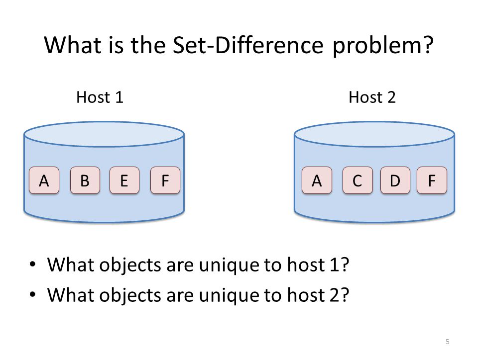 What is the Set-Difference problem. What objects are unique to host 1.