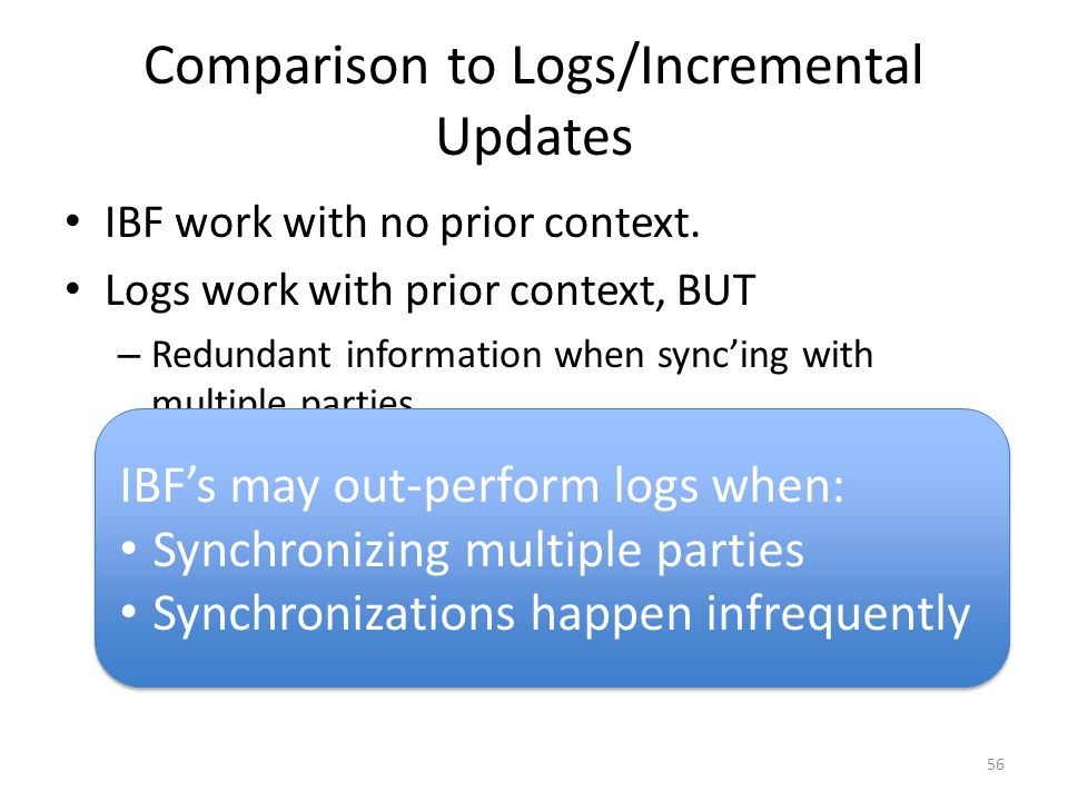 Comparison to Logs/Incremental Updates IBF work with no prior context.