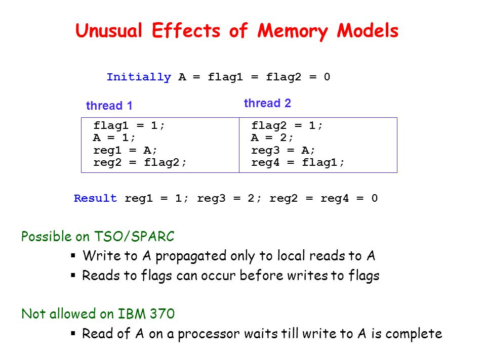 Unusual Effects of Memory Models Possible on TSO/SPARC  Write to A propagated only to local reads to A  Reads to flags can occur before writes to flags Not allowed on IBM 370  Read of A on a processor waits till write to A is complete flag1 = 1; A = 1; reg1 = A; reg2 = flag2; thread 1 thread 2 Initially A = flag1 = flag2 = 0 flag2 = 1; A = 2; reg3 = A; reg4 = flag1; Result reg1 = 1; reg3 = 2; reg2 = reg4 = 0