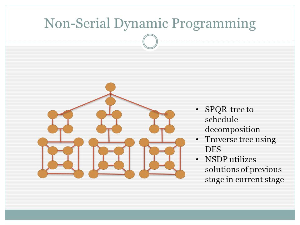 Non-Serial Dynamic Programming SPQR-tree to schedule decomposition Traverse tree using DFS NSDP utilizes solutions of previous stage in current stage