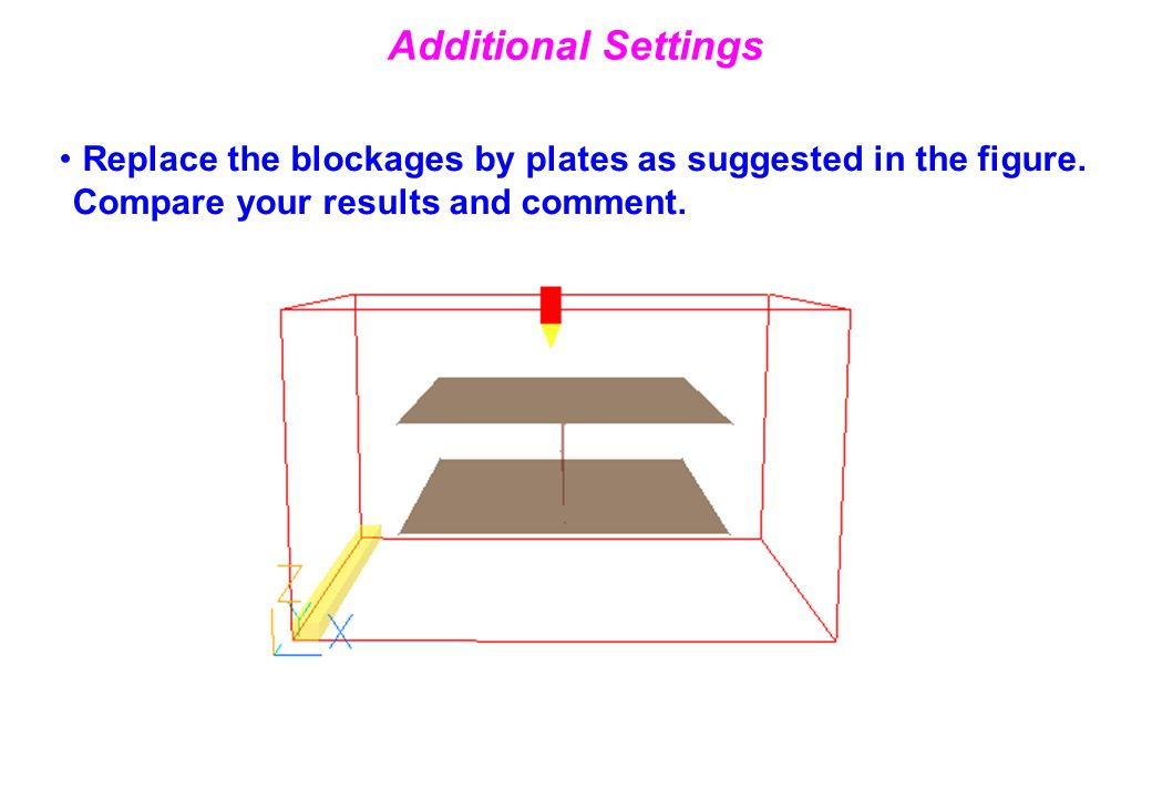 Additional Settings Replace the blockages by plates as suggested in the figure.