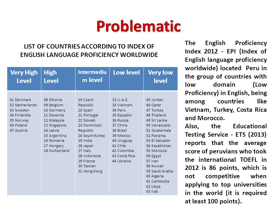 Problematic Very High Level High Level Intermediu m level Low levelVery low level 01 Denmark 02 Netherlands 03 Sweden 04 Finlandia 05 Norway 06 Poland 07 Austria 08 EStonia 09 Belgium 10 Germany 11 Slovenia 12 Malaysia 13 Singapore 14 Latvia 15 Argentina 16 Romania 17 Hungary 18 Switzerland 19 Czech Republic 20 Spain 21 Portugal 22 Slovaki 23 Dominican Republic 24 South Korea 25 India 26 Japan 27 Italy 28 Indonesia 29 France 30 Taiwan 31 Hong Kong 32 U.A.E.
