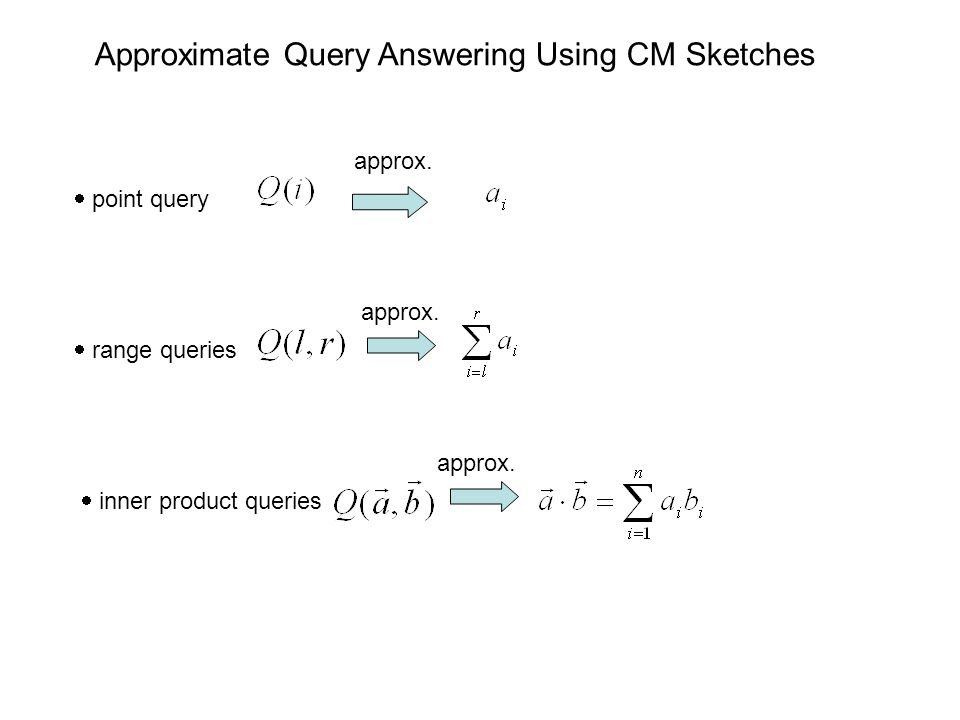  point query  range queries  inner product queries approx.