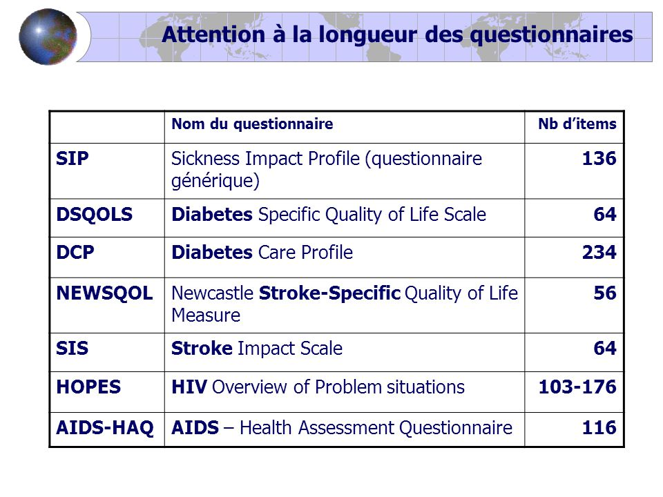 Attention à la longueur des questionnaires Nom du questionnaireNb d'items SIPSickness Impact Profile (questionnaire générique) 136 DSQOLSDiabetes Specific Quality of Life Scale64 DCPDiabetes Care Profile234 NEWSQOLNewcastle Stroke-Specific Quality of Life Measure 56 SISStroke Impact Scale64 HOPESHIV Overview of Problem situations103-176 AIDS-HAQAIDS – Health Assessment Questionnaire116