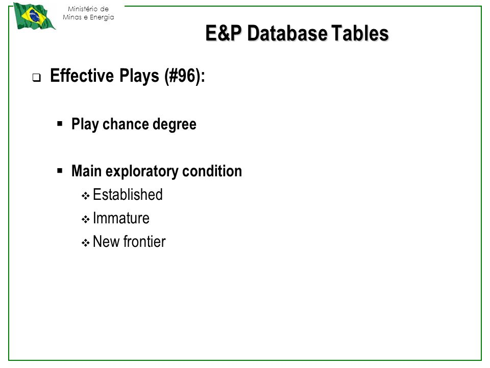 Ministério de Minas e Energia E&P Database Tables  Effective Plays (#96):  Play chance degree  Main exploratory condition  Established  Immature  New frontier