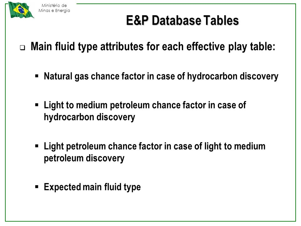 Ministério de Minas e Energia E&P Database Tables  Main fluid type attributes for each effective play table:  Natural gas chance factor in case of hydrocarbon discovery  Light to medium petroleum chance factor in case of hydrocarbon discovery  Light petroleum chance factor in case of light to medium petroleum discovery  Expected main fluid type