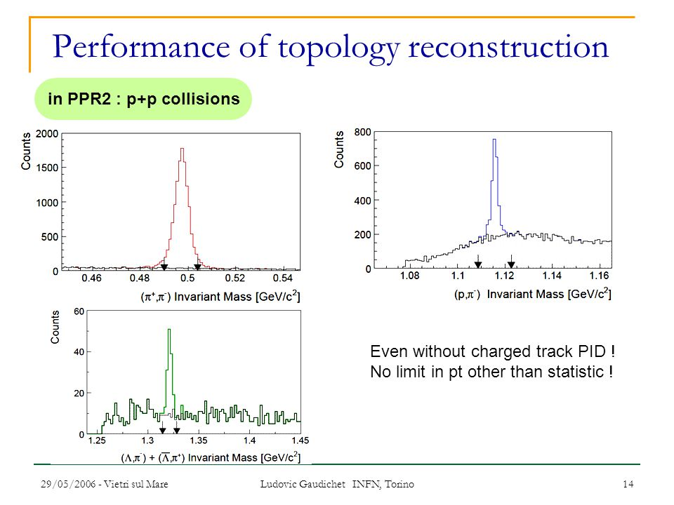 29/05/2006 - Vietri sul Mare Ludovic Gaudichet INFN, Torino 14 Performance of topology reconstruction in PPR2 : p+p collisions Even without charged track PID .