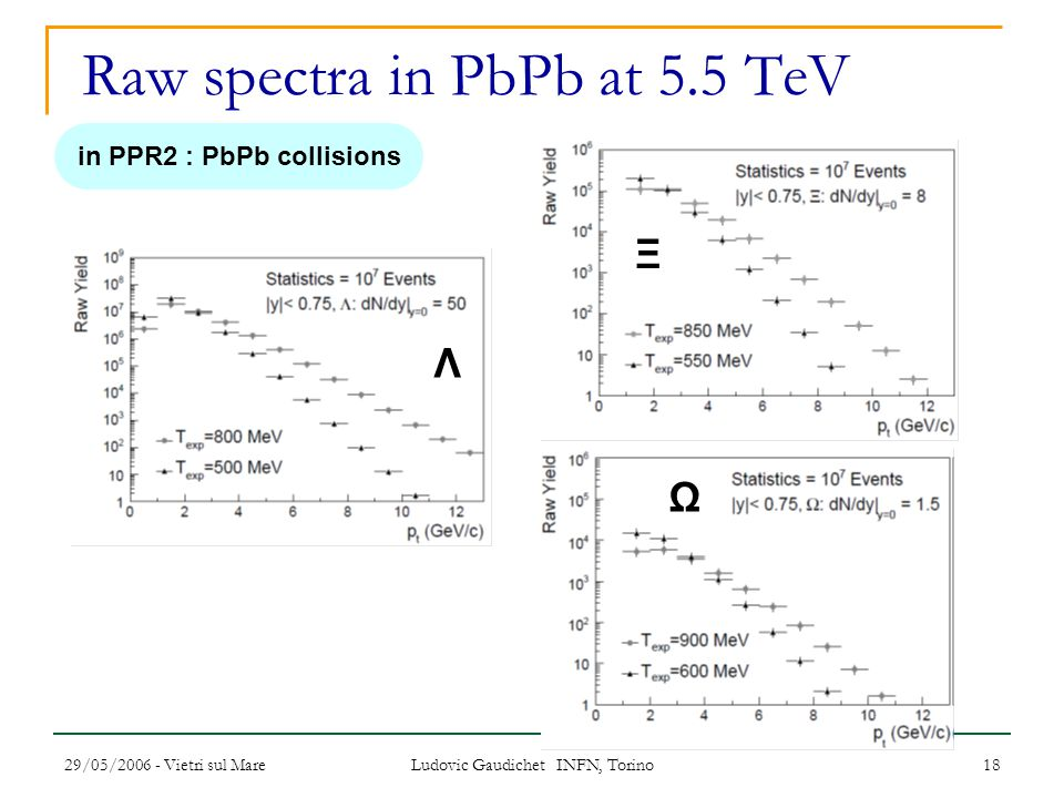 29/05/2006 - Vietri sul Mare Ludovic Gaudichet INFN, Torino 18 Raw spectra in PbPb at 5.5 TeV in PPR2 : PbPb collisions Λ Ξ Ω