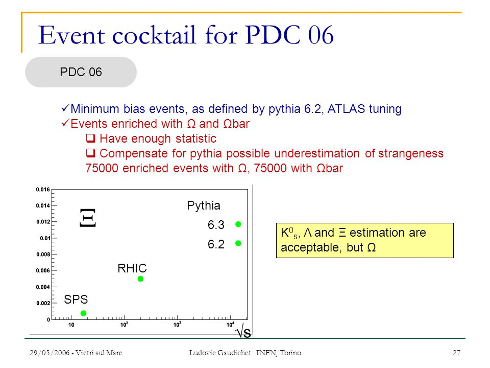 29/05/2006 - Vietri sul Mare Ludovic Gaudichet INFN, Torino 27 Event cocktail for PDC 06 PDC 06 Minimum bias events, as defined by pythia 6.2, ATLAS tuning Events enriched with Ω and Ωbar  Have enough statistic  Compensate for pythia possible underestimation of strangeness 75000 enriched events with Ω, 75000 with Ωbar  SPS RHIC Pythia 6.2 6.3 √s√s K 0 s, Λ and Ξ estimation are acceptable, but Ω