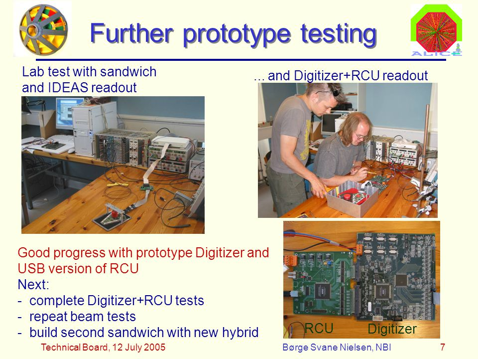 Technical Board, 12 July 2005Børge Svane Nielsen, NBI7 Further prototype testing Lab test with sandwich and IDEAS readout...