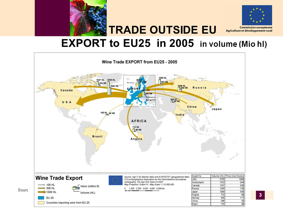 3 TRADE OUTSIDE EU EXPORT to EU25 in 2005 in volume (Mio hl) Source: EUROSTAT