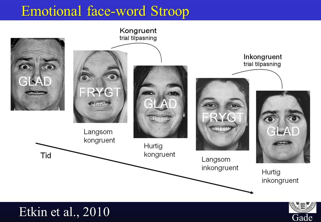 37 Gade Emotional face-word Stroop Etkin et al., 2010
