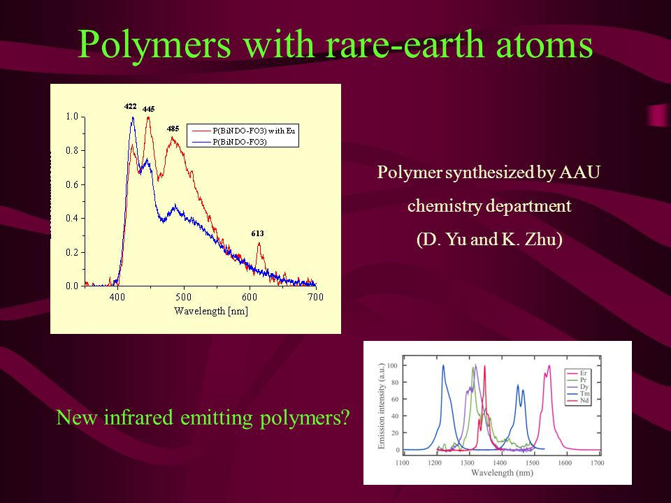 Polymers with rare-earth atoms Polymer synthesized by AAU chemistry department (D.