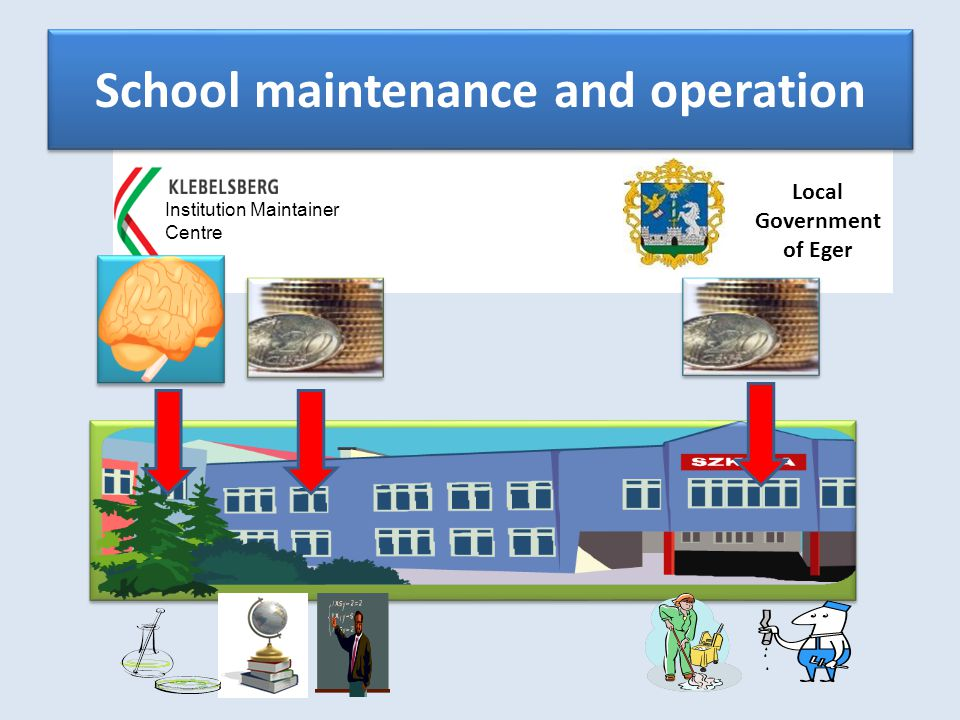 Local Government of Eger School maintenance and operation Institution Maintainer Centre