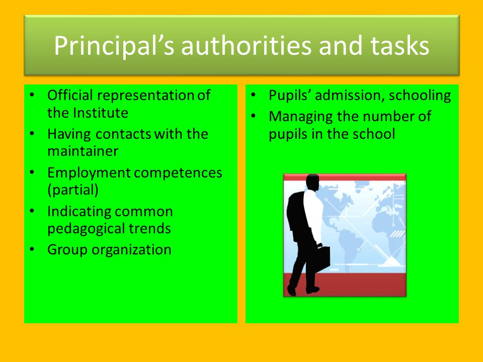Principal's authorities and tasks Official representation of the Institute Having contacts with the maintainer Employment competences (partial) Indicating common pedagogical trends Group organization Pupils' admission, schooling Managing the number of pupils in the school