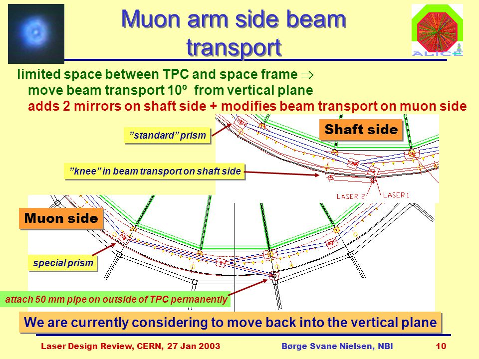 Laser Design Review, CERN, 27 Jan 2003Børge Svane Nielsen, NBI10 Muon arm side beam transport limited space between TPC and space frame  move beam transport 10º from vertical plane adds 2 mirrors on shaft side + modifies beam transport on muon side attach 50 mm pipe on outside of TPC permanently special prism knee in beam transport on shaft side standard prism Muon side Shaft side We are currently considering to move back into the vertical plane