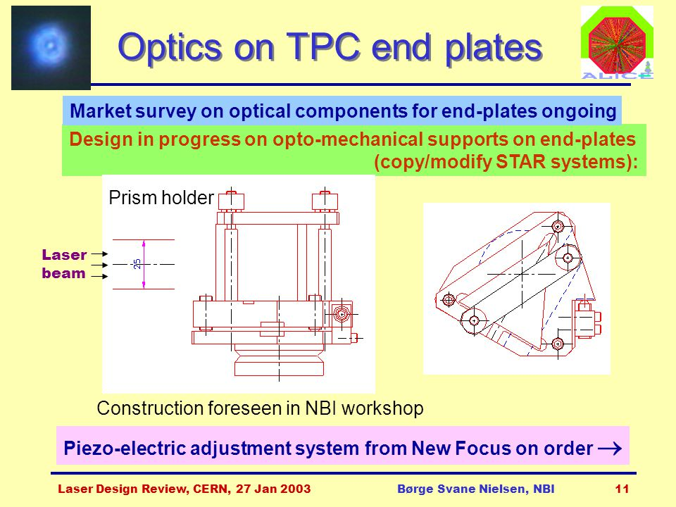 Laser Design Review, CERN, 27 Jan 2003Børge Svane Nielsen, NBI11 Design in progress on opto-mechanical supports on end-plates (copy/modify STAR systems): Optics on TPC end plates Prism holder Construction foreseen in NBI workshop Laser beam Market survey on optical components for end-plates ongoing Piezo-electric adjustment system from New Focus on order 