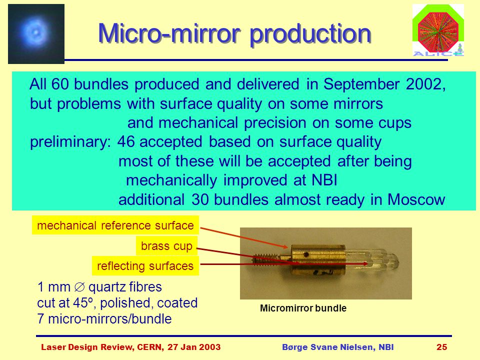 Laser Design Review, CERN, 27 Jan 2003Børge Svane Nielsen, NBI25 Micro-mirror production 1 mm  quartz fibres cut at 45º, polished, coated 7 micro-mirrors/bundle All 60 bundles produced and delivered in September 2002, but problems with surface quality on some mirrors and mechanical precision on some cups preliminary: 46 accepted based on surface quality most of these will be accepted after being mechanically improved at NBI additional 30 bundles almost ready in Moscow reflecting surfaces brass cup mechanical reference surface Micromirror bundle
