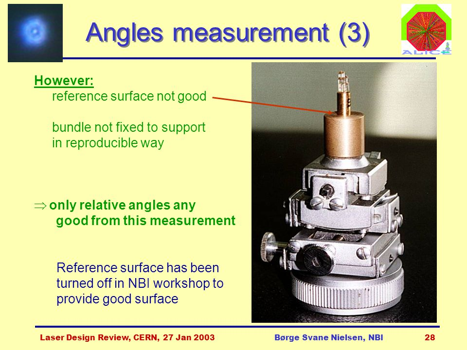 Laser Design Review, CERN, 27 Jan 2003Børge Svane Nielsen, NBI28 Angles measurement (3) However: reference surface not good bundle not fixed to support in reproducible way  only relative angles any good from this measurement Reference surface has been turned off in NBI workshop to provide good surface