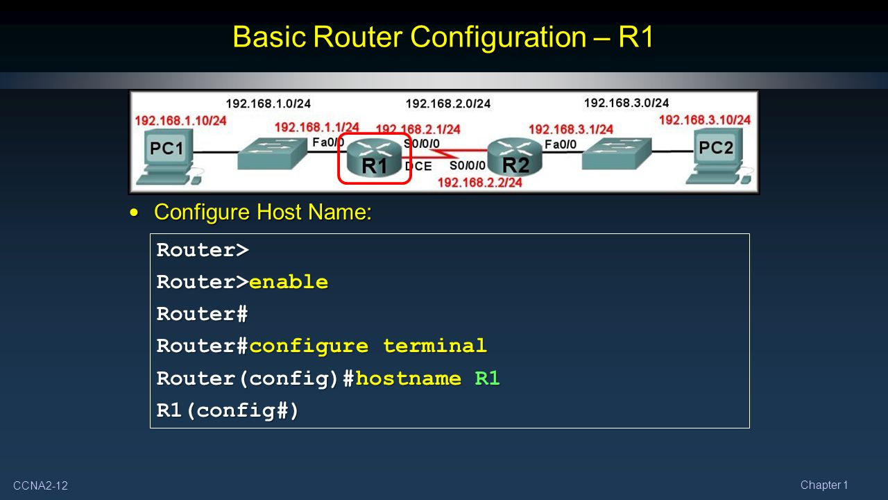 12 CCNA2-12 Chapter 1 Basic Router Configuration – R1 Configure Host Name:  Configure Host Name: Router> Router>enable Router# Router#configure  terminal ...