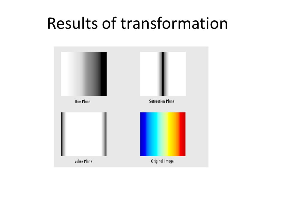 Results of transformation