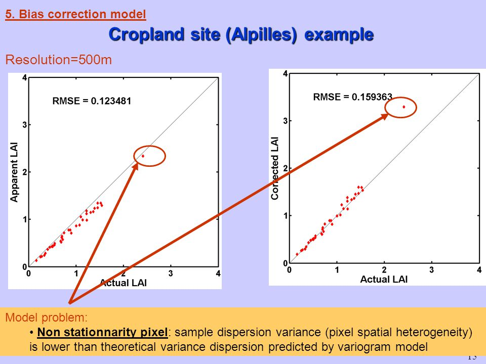 15 Cropland site (Alpilles) example 5.