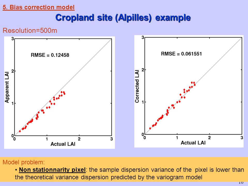 16 Cropland site (Alpilles) example 5.