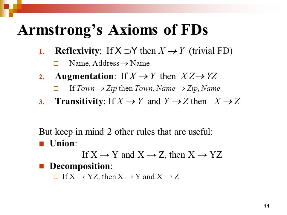 Armstrong's Axioms of FDs 1.