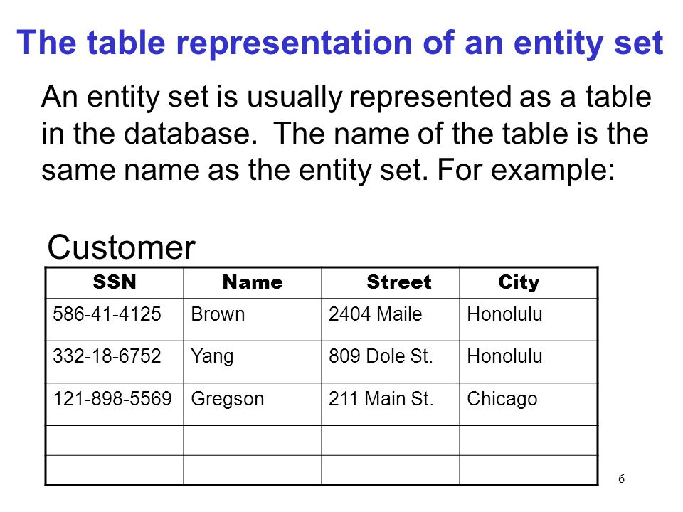 6 The table representation of an entity set An entity set is usually represented as a table in the database.