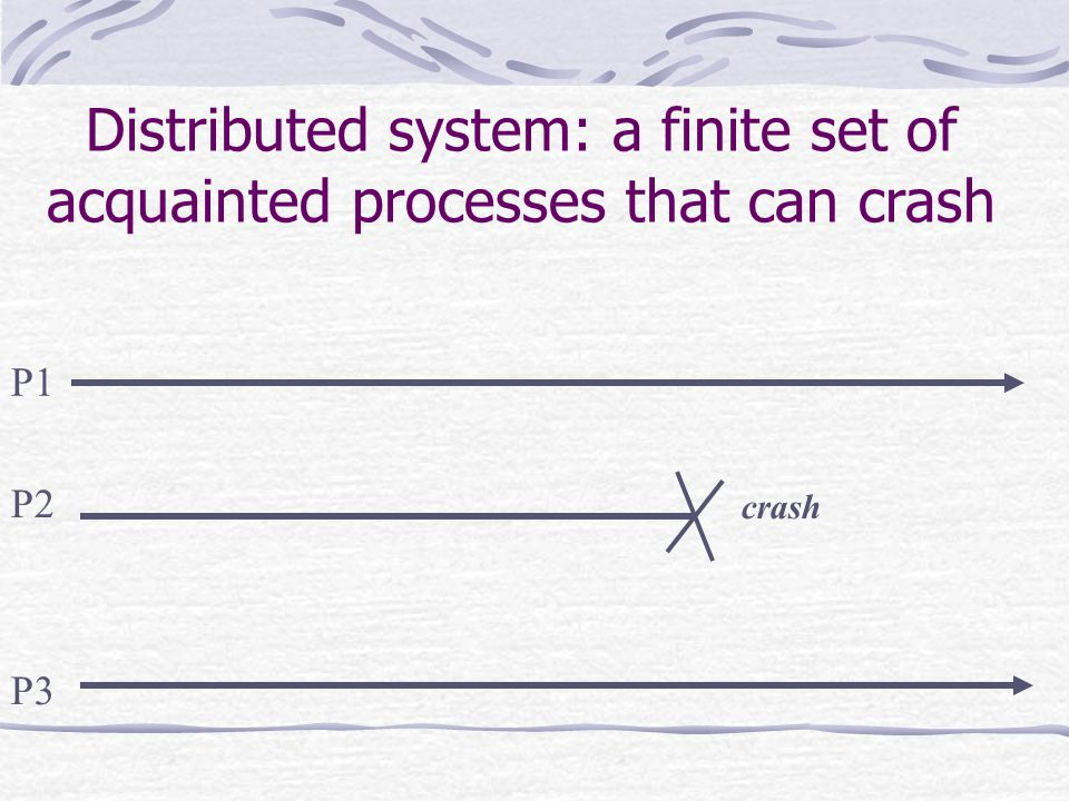 Distributed system: a finite set of acquainted processes that can crash P1 P3 P2 crash